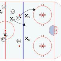 hockey alphabet 1